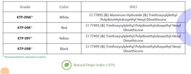 silikony pigmenty otoczkowane